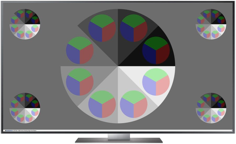 TV Testbild RGB Circles Full HD 1920 x 1080 Px.